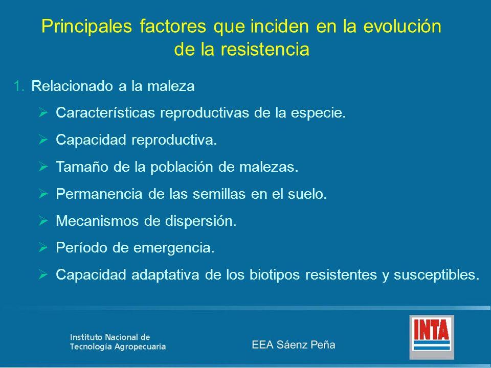 Principales factores que inciden en la evolución de la resistencia