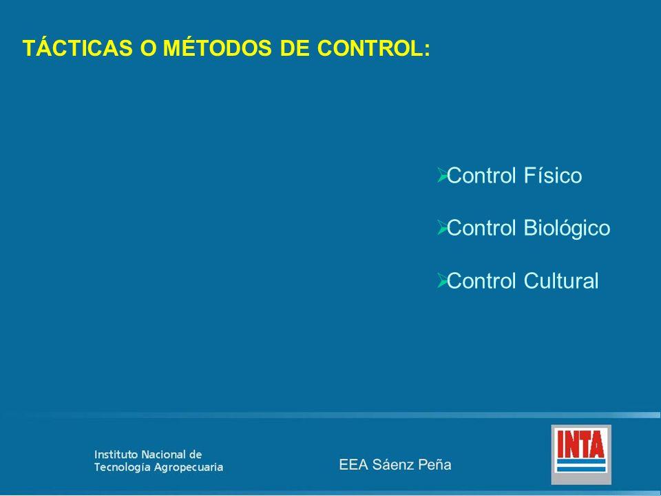 Tácticas o Métodos de Control: