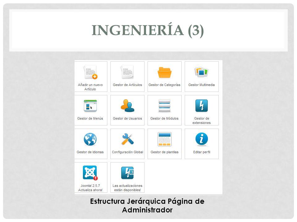 Estructura Jerárquica Página de Administrador