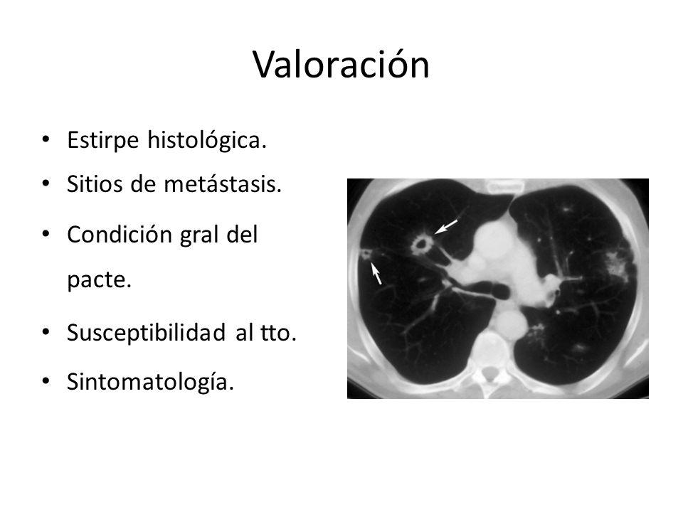 Valoración Estirpe histológica. Sitios de metástasis.