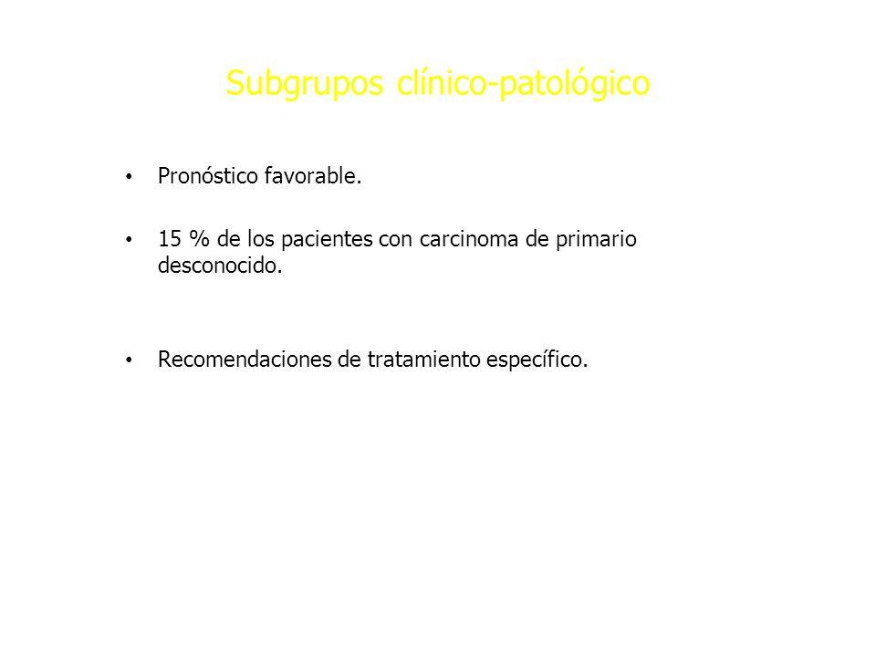 Subgrupos clínico-patológico