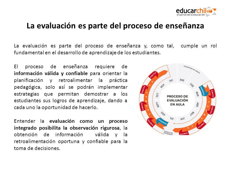 La evaluación es parte del proceso de enseñanza