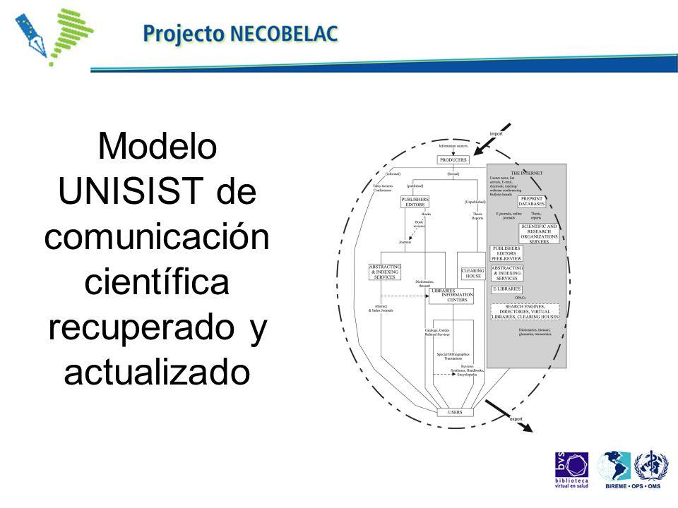 Modelo UNISIST de comunicación científica recuperado y actualizado