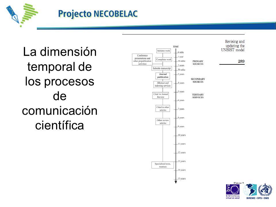 La dimensión temporal de los procesos de comunicación científica
