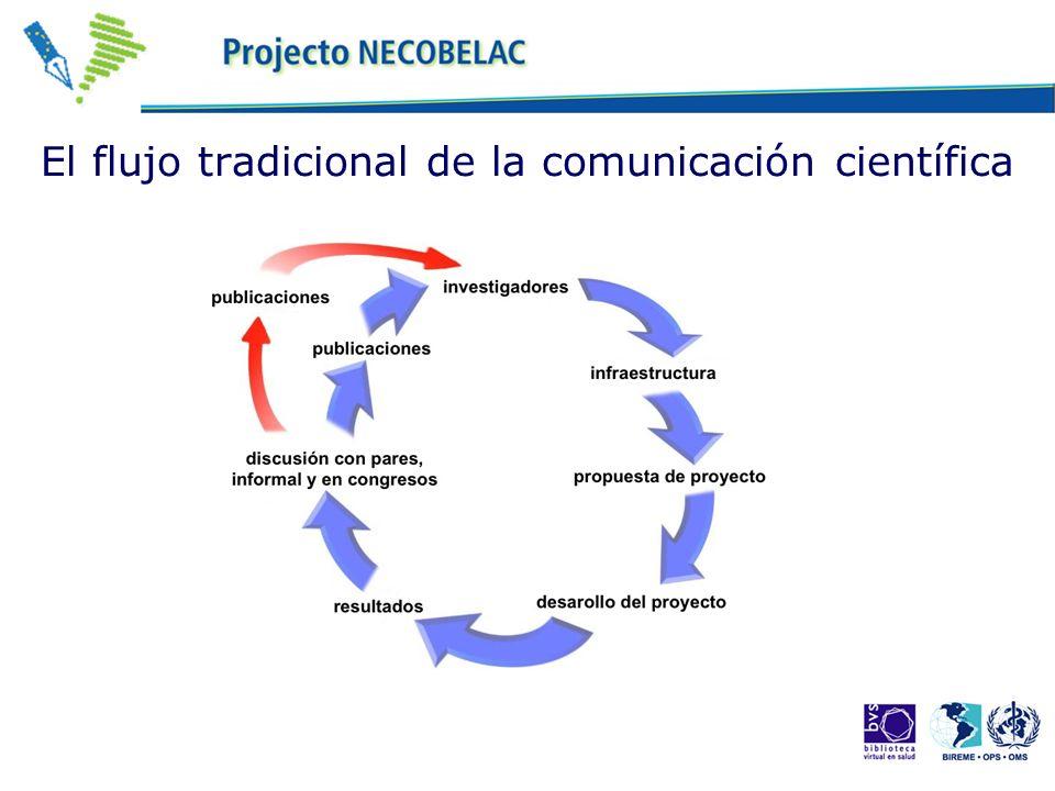 El flujo tradicional de la comunicación científica