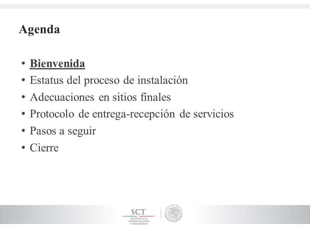 Agenda Bienvenida Estatus del proceso de instalación