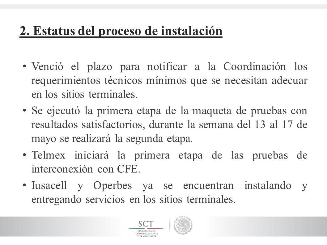 2. Estatus del proceso de instalación