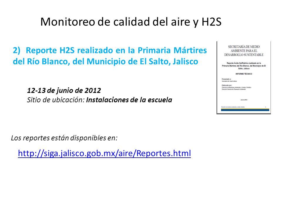 Monitoreo de calidad del aire y H2S