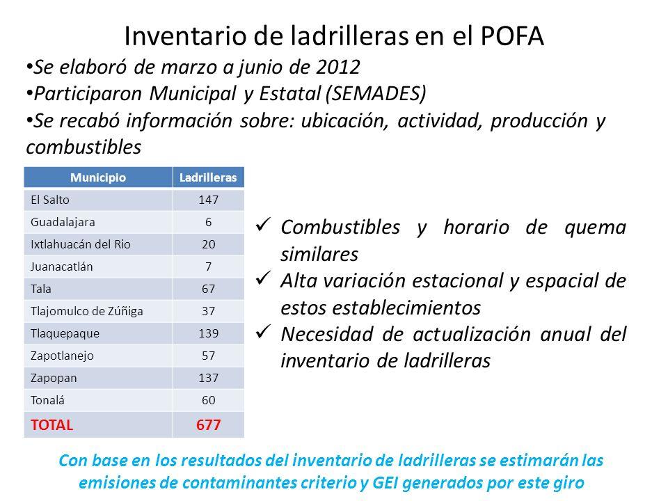 Inventario de ladrilleras en el POFA