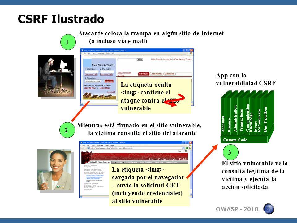 CSRF Ilustrado Atacante coloca la trampa en algún sitio de Internet (o incluso vía e-mail) 1. App con la vulnerabilidad CSRF.