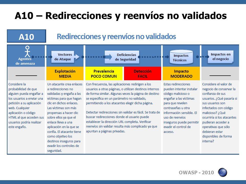 A10 – Redirecciones y reenvíos no validados