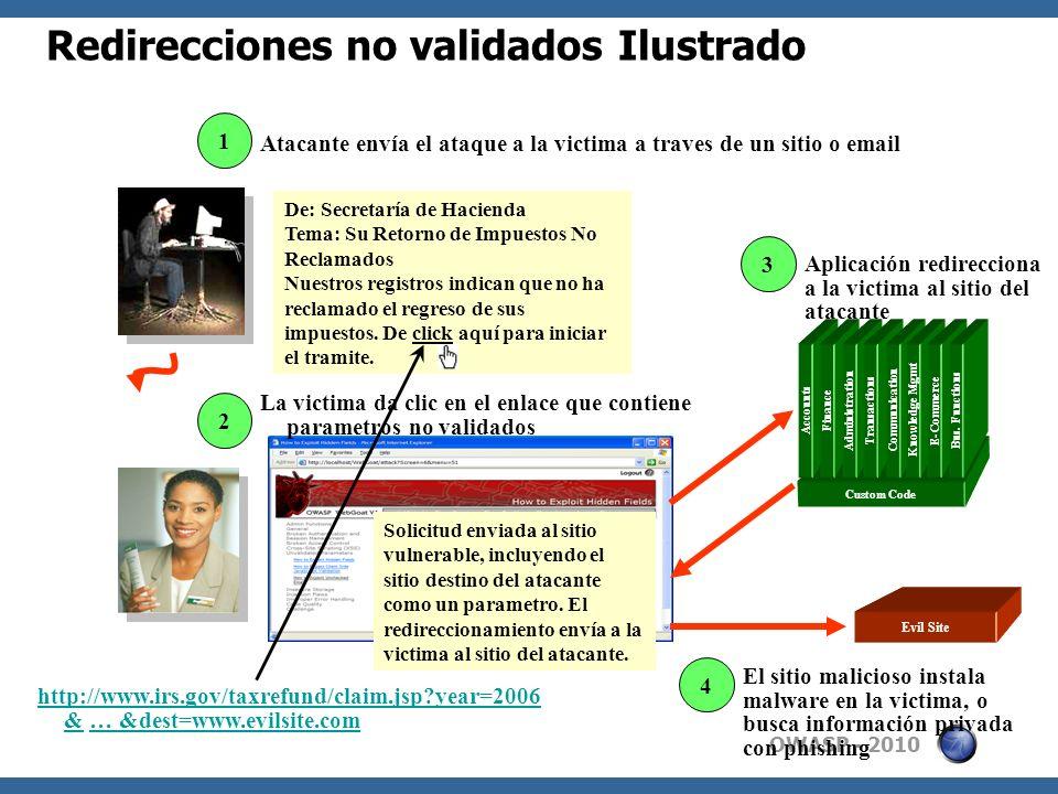 Redirecciones no validados Ilustrado