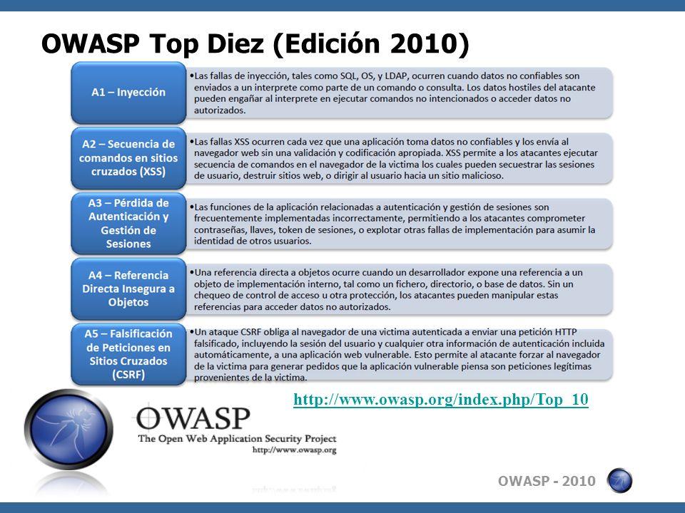 OWASP Top Diez (Edición 2010)