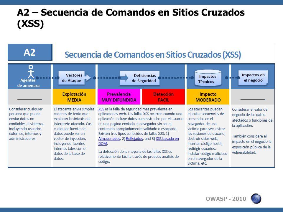 A2 – Secuencia de Comandos en Sitios Cruzados (XSS)