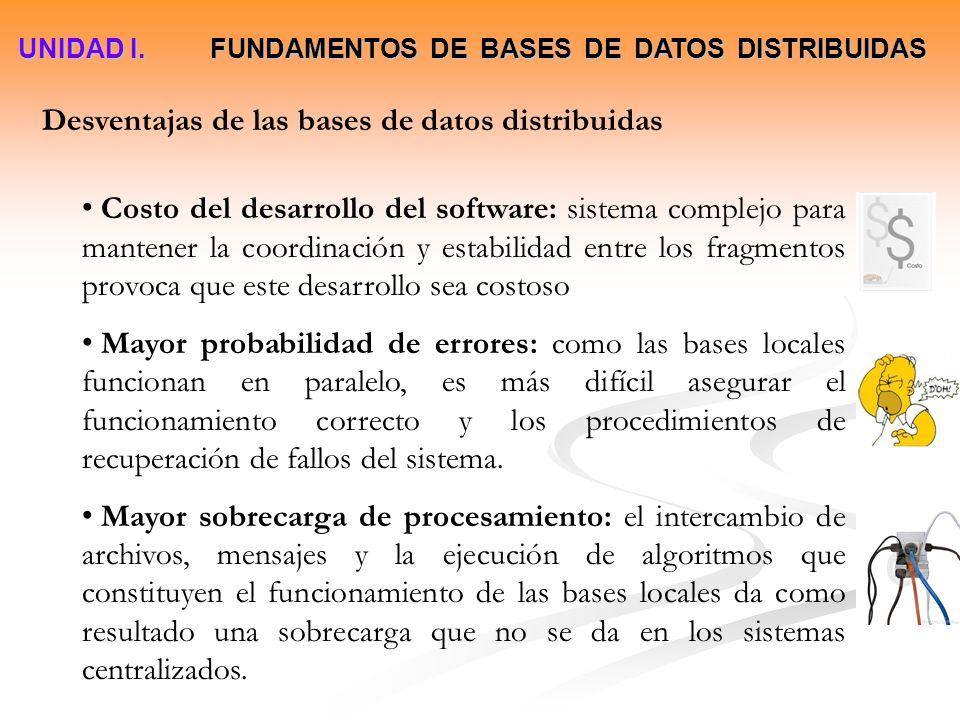 Desventajas de las bases de datos distribuidas