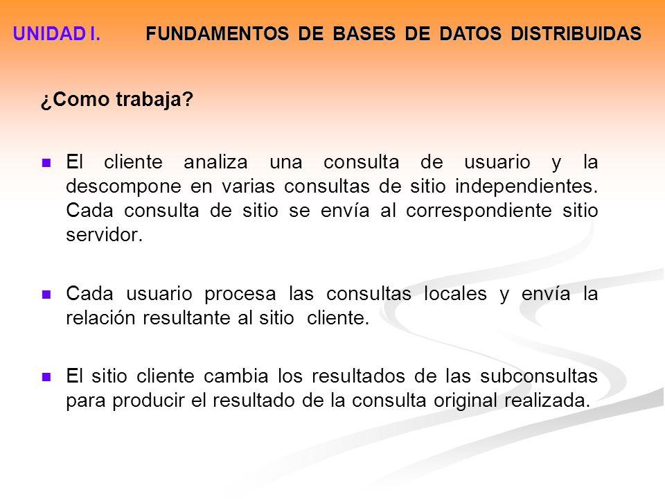 UNIDAD I. FUNDAMENTOS DE BASES DE DATOS DISTRIBUIDAS