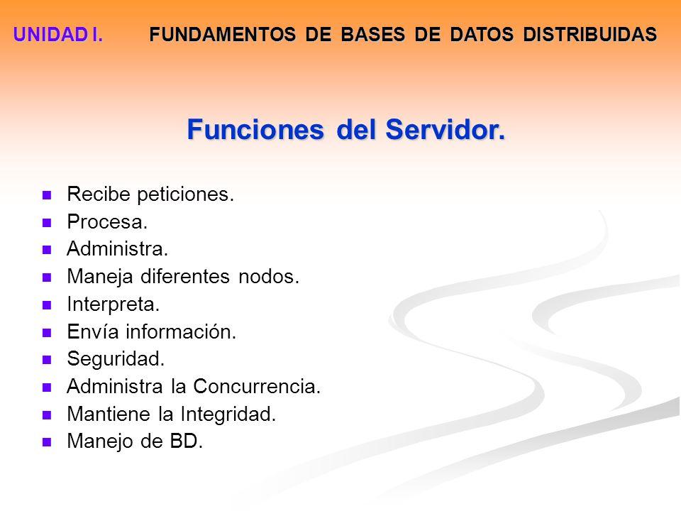 Funciones del Servidor.