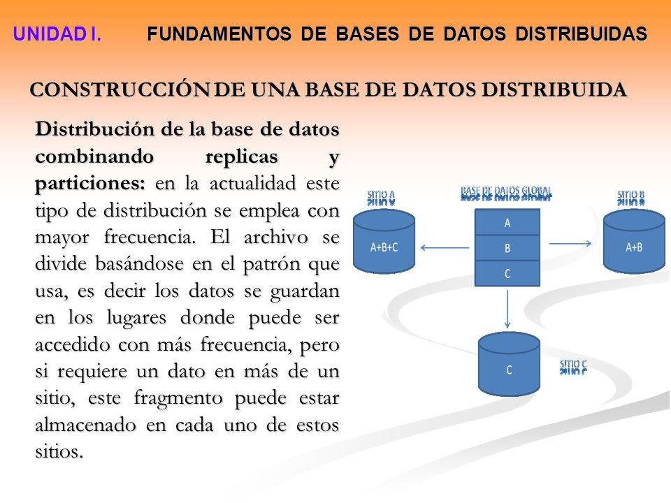 CONSTRUCCIÓN DE UNA BASE DE DATOS DISTRIBUIDA