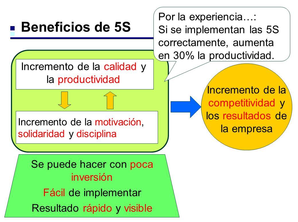 Beneficios de 5S Por la experiencia…: