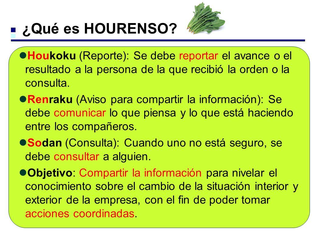 ¿Qué es HOURENSO Houkoku (Reporte): Se debe reportar el avance o el resultado a la persona de la que recibió la orden o la consulta.
