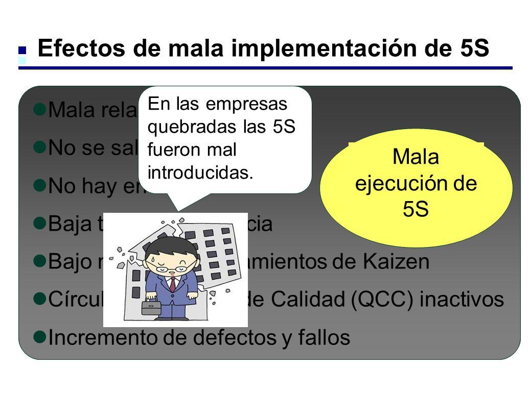 Efectos de mala implementación de 5S
