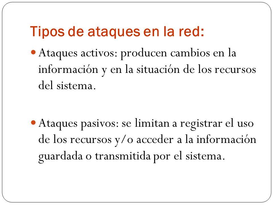 Tipos de ataques en la red: