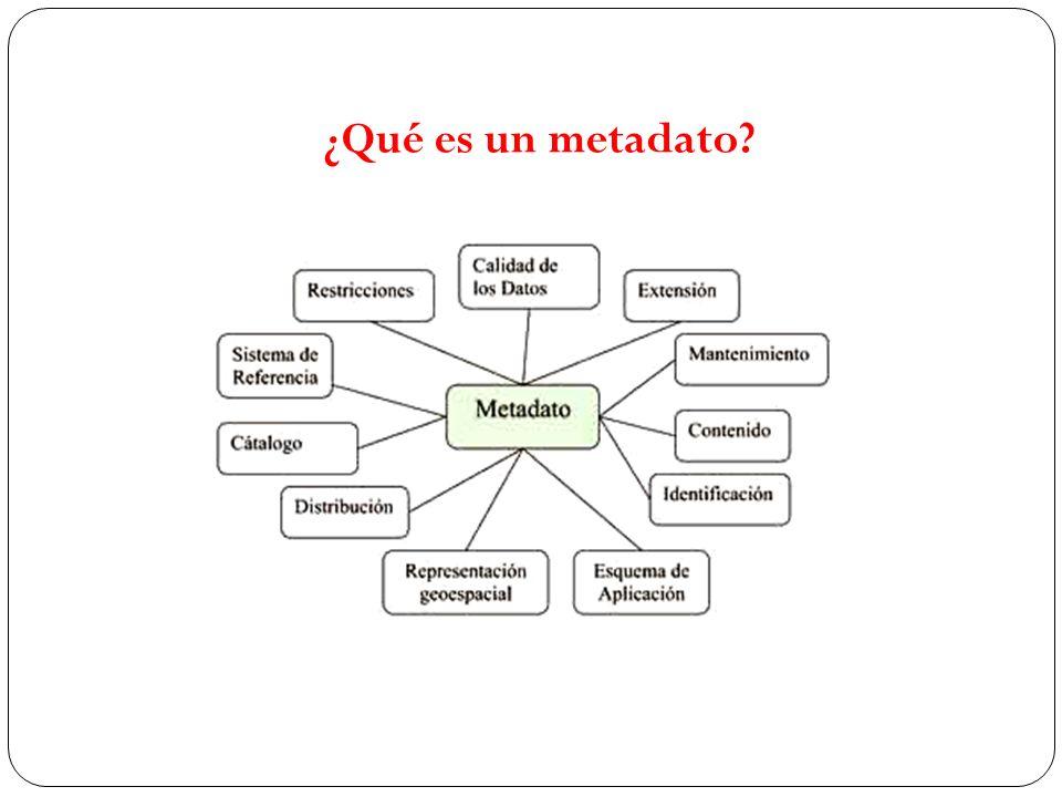 ¿Qué es un metadato
