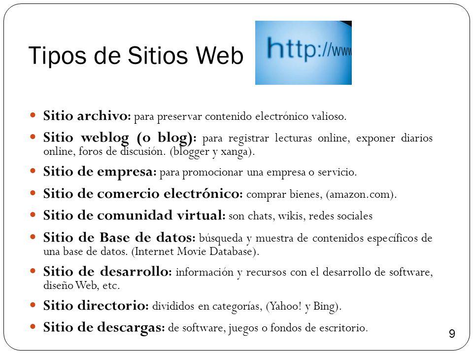 Tipos de Sitios Web Sitio archivo: para preservar contenido electrónico valioso.