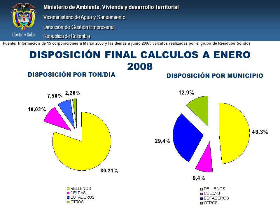 DISPOSICIÓN FINAL CALCULOS A ENERO 2008