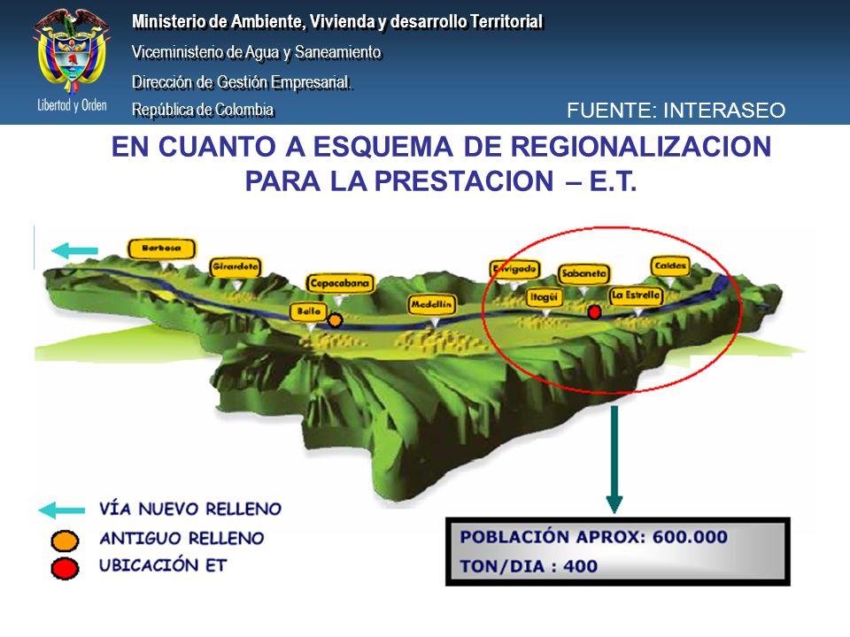 EN CUANTO A ESQUEMA DE REGIONALIZACION PARA LA PRESTACION – E.T.