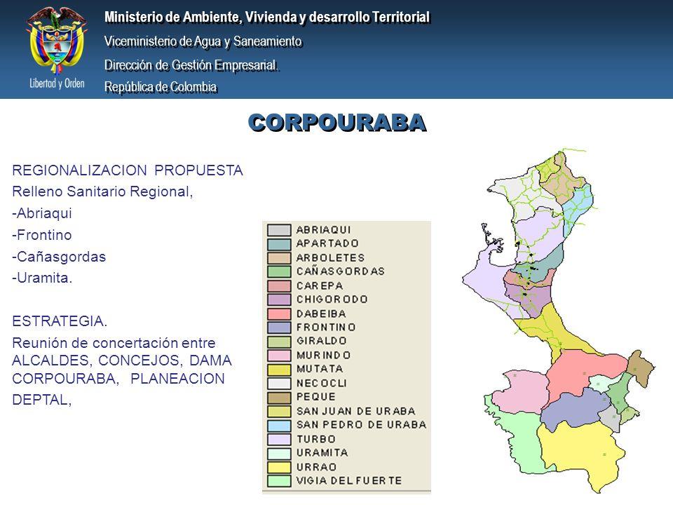 CORPOURABA REGIONALIZACION PROPUESTA Relleno Sanitario Regional,