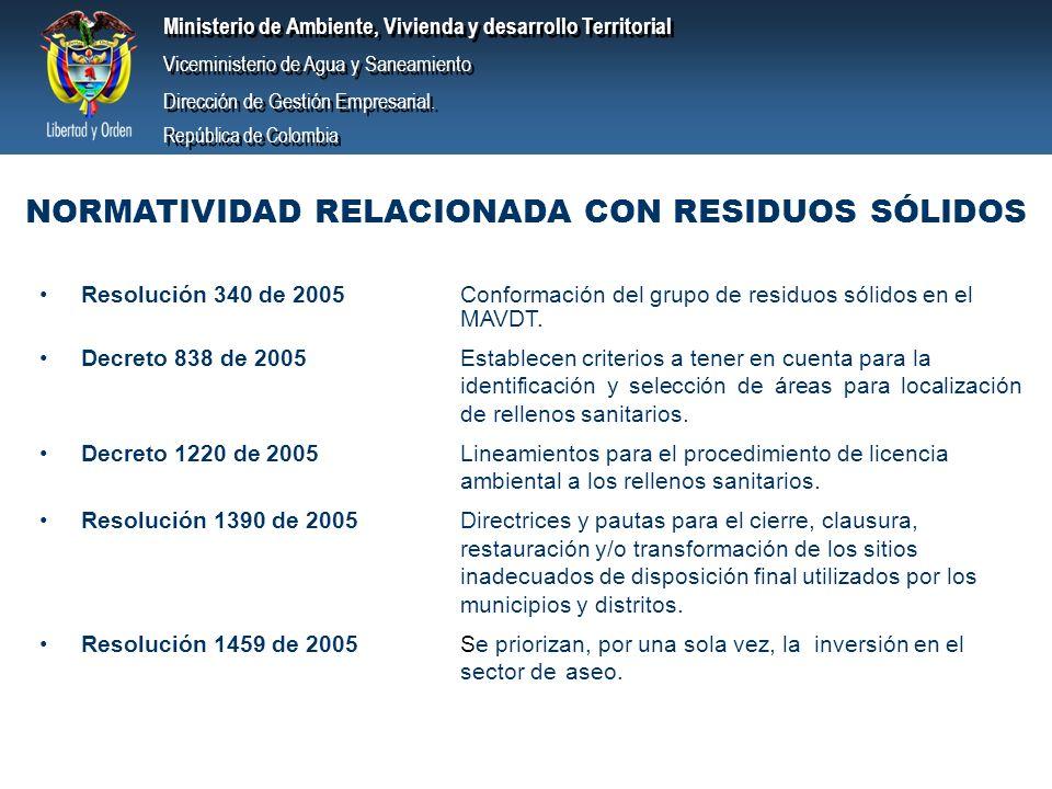 NORMATIVIDAD RELACIONADA CON RESIDUOS SÓLIDOS