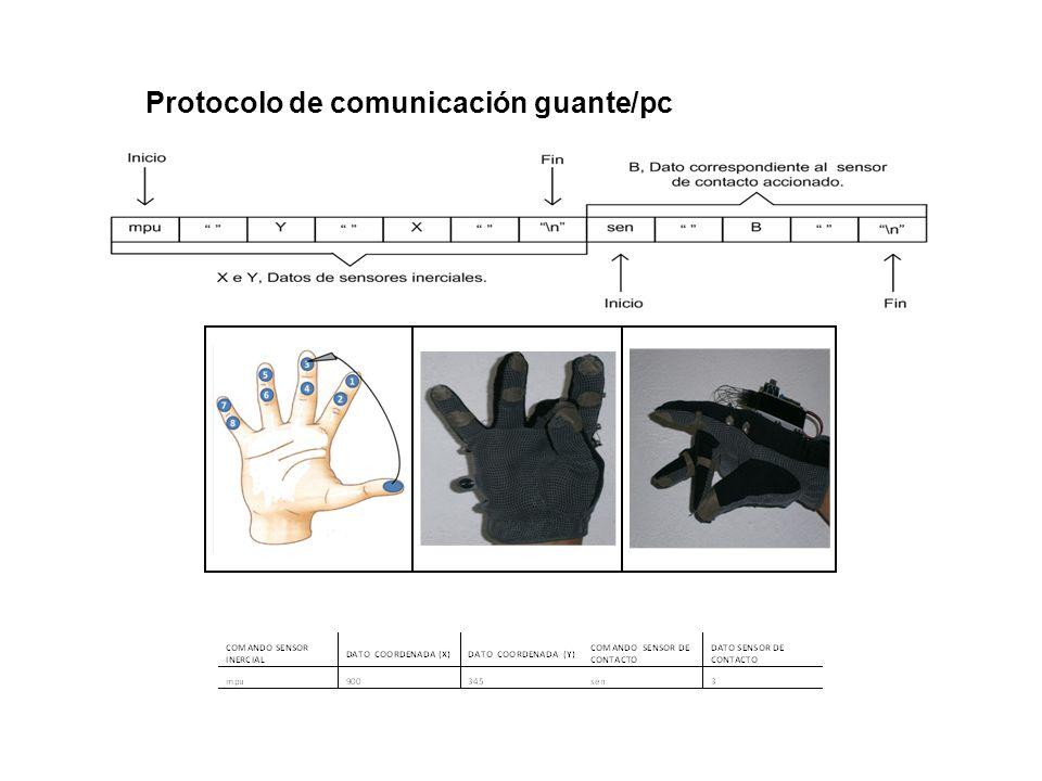 Protocolo de comunicación guante/pc