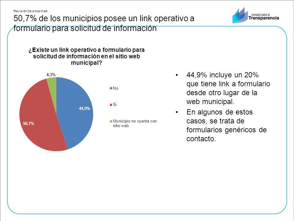 Revisión de sitios Web 50,7% de los municipios posee un link operativo a formulario para solicitud de información