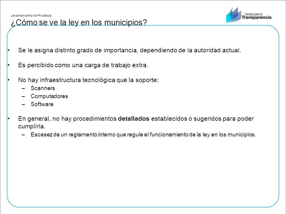Levantamiento de Procesos ¿Cómo se ve la ley en los municipios