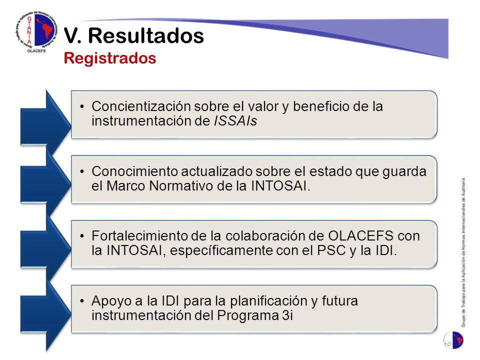 V. Resultados Registrados