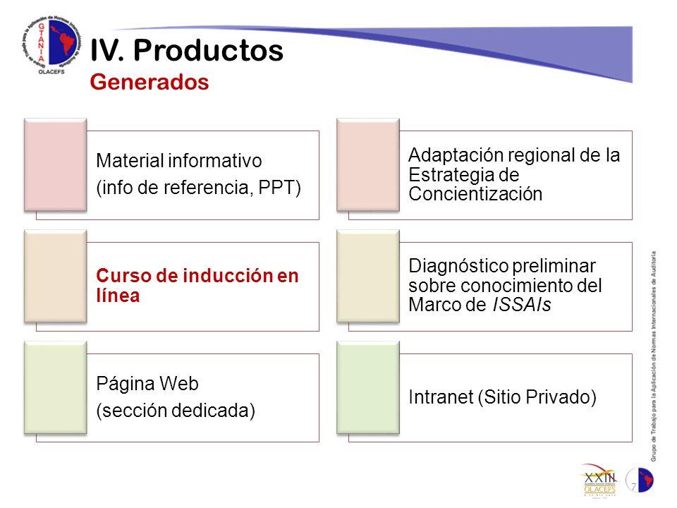 IV. Productos Generados