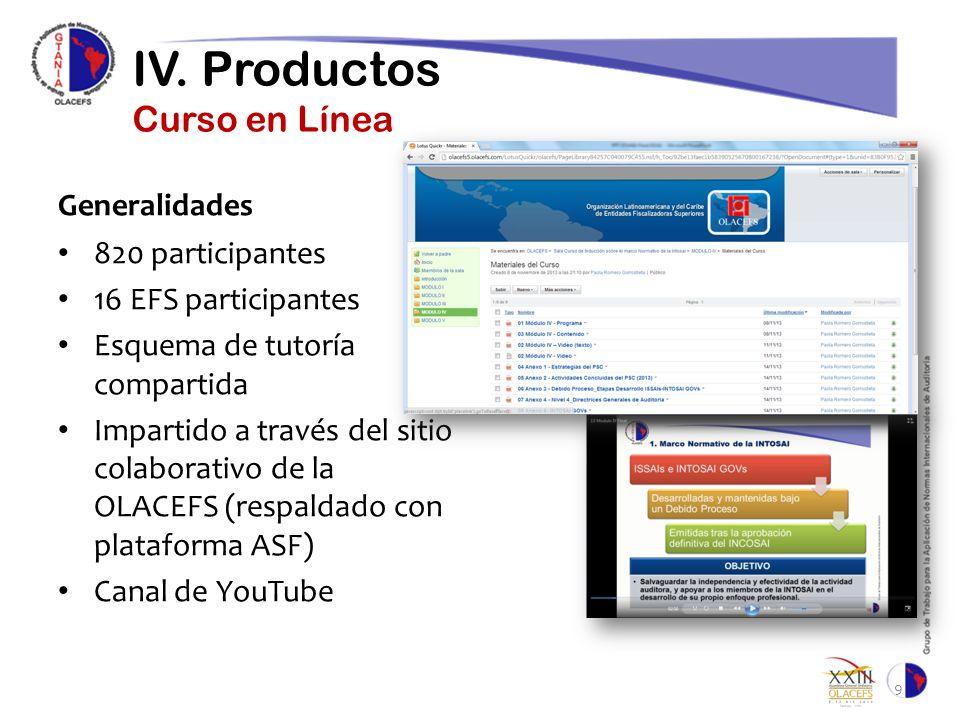 IV. Productos Curso en Línea