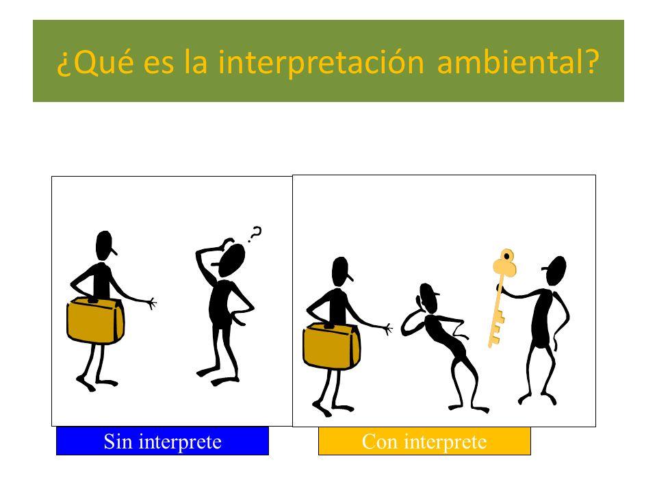 ¿Qué es la interpretación ambiental