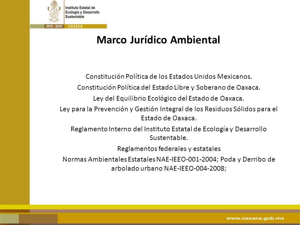 Marco Jurídico Ambiental