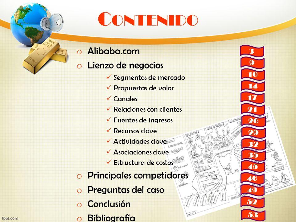 Contenido Alibaba.com Lienzo de negocios Principales competidores