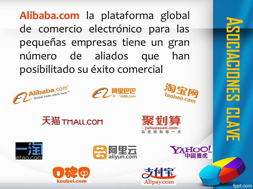 Alibaba.com la plataforma global de comercio electrónico para las pequeñas empresas tiene un gran número de aliados que han posibilitado su éxito comercial