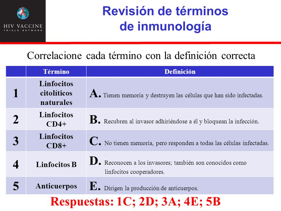 Revisión de términos de inmunología