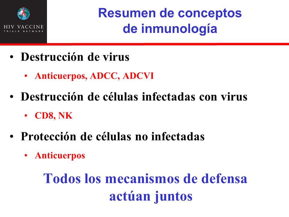 Resumen de conceptos de inmunología