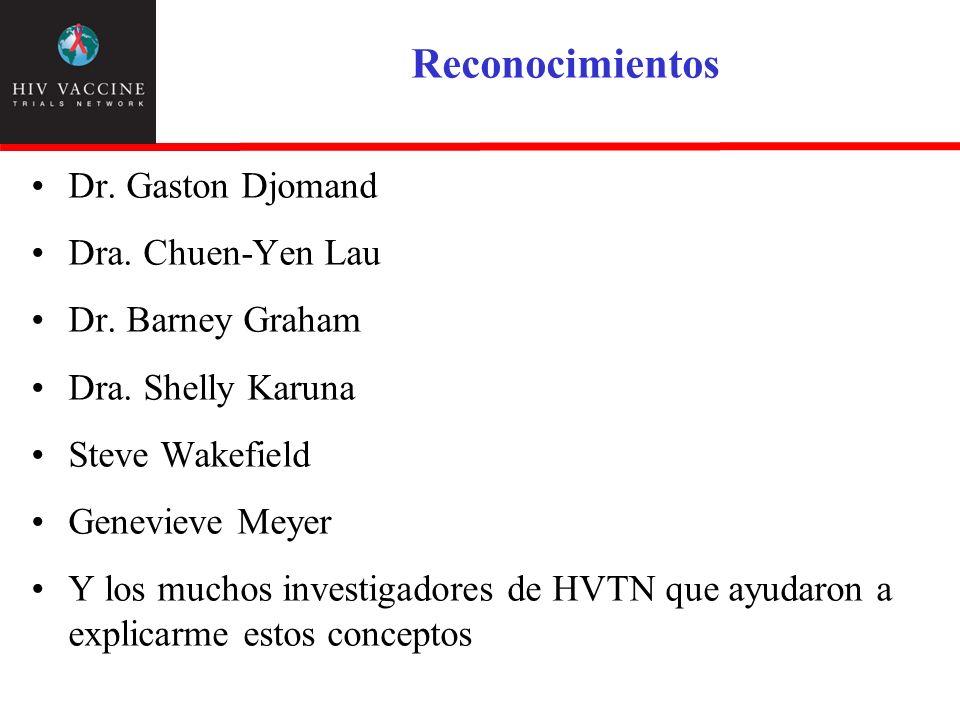 Reconocimientos Dr. Gaston Djomand Dra. Chuen-Yen Lau