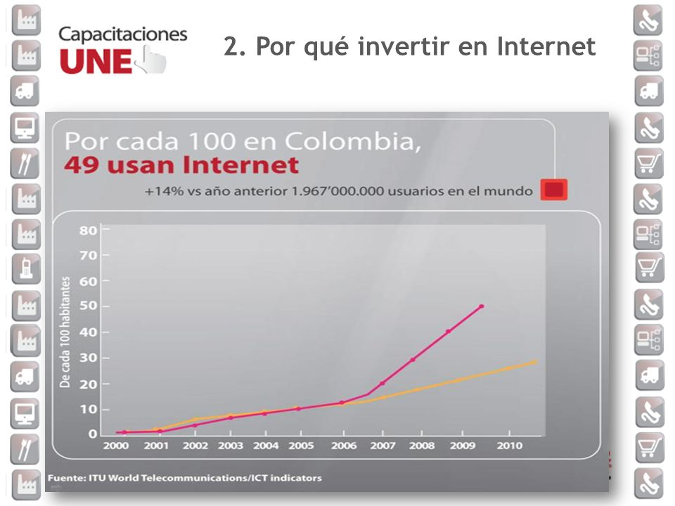 2. Por qué invertir en Internet