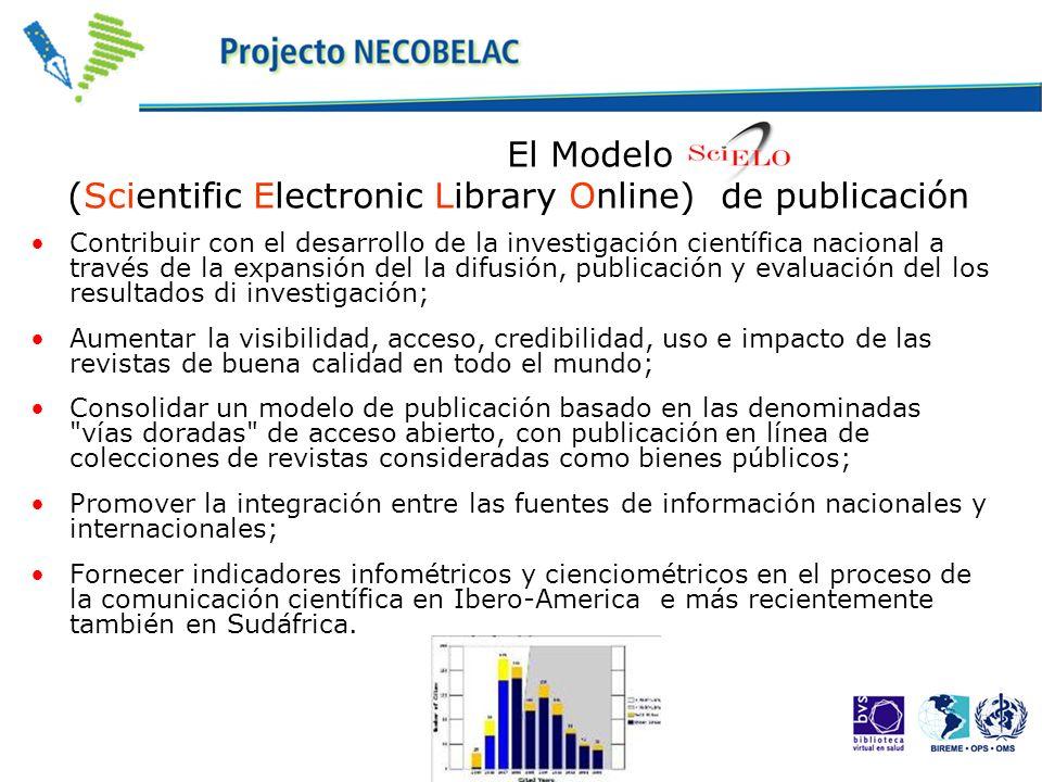 El Modelo (Scientific Electronic Library Online) de publicación