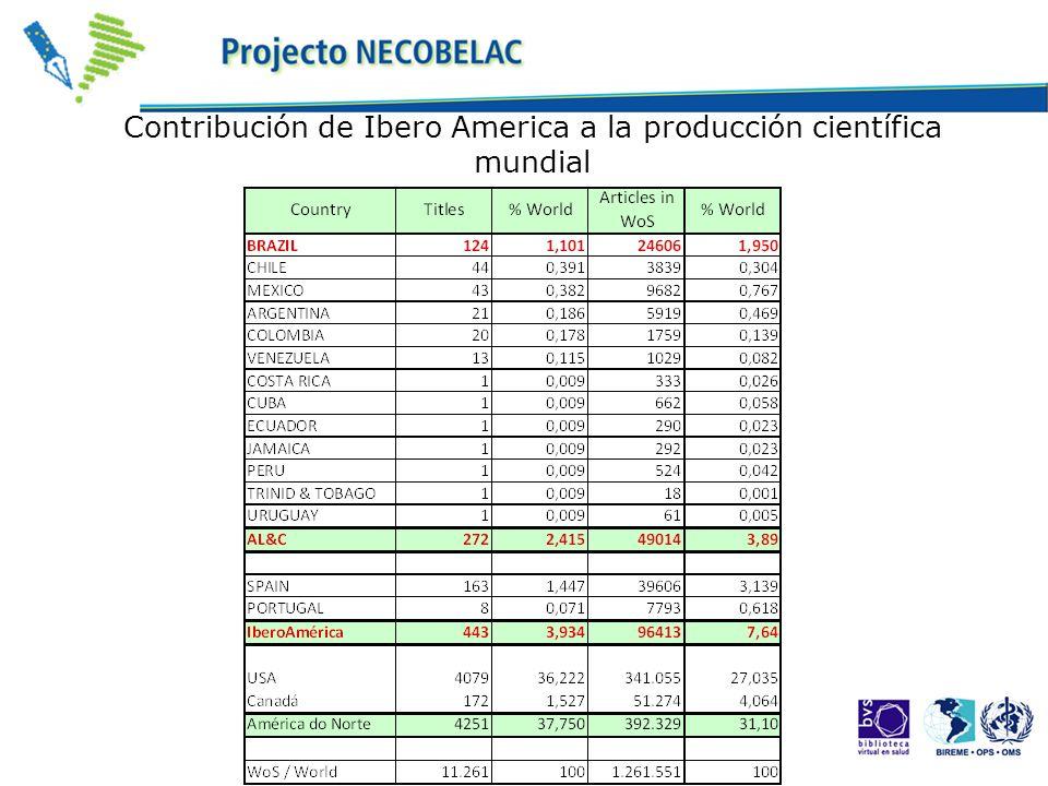 Contribución de Ibero America a la producción científica mundial