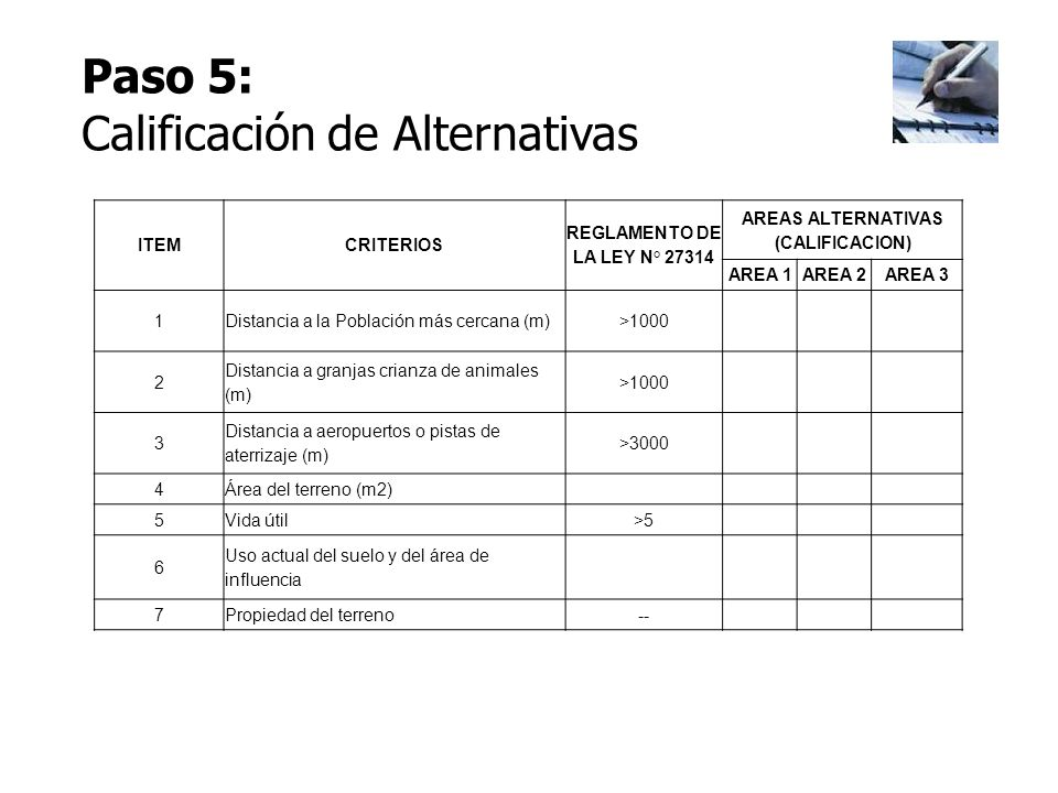 AREAS ALTERNATIVAS (CALIFICACION)