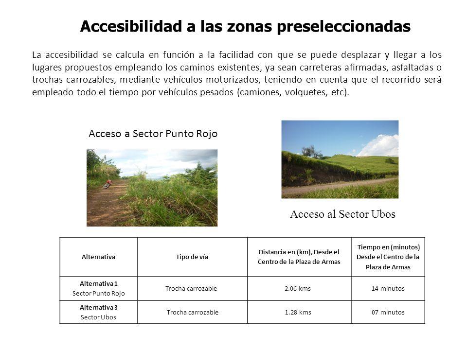 Accesibilidad a las zonas preseleccionadas